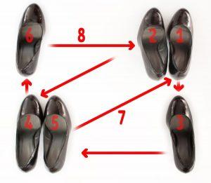 Dance Steps to the Rhumba